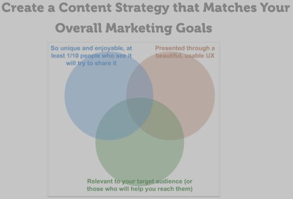 контент стратегии