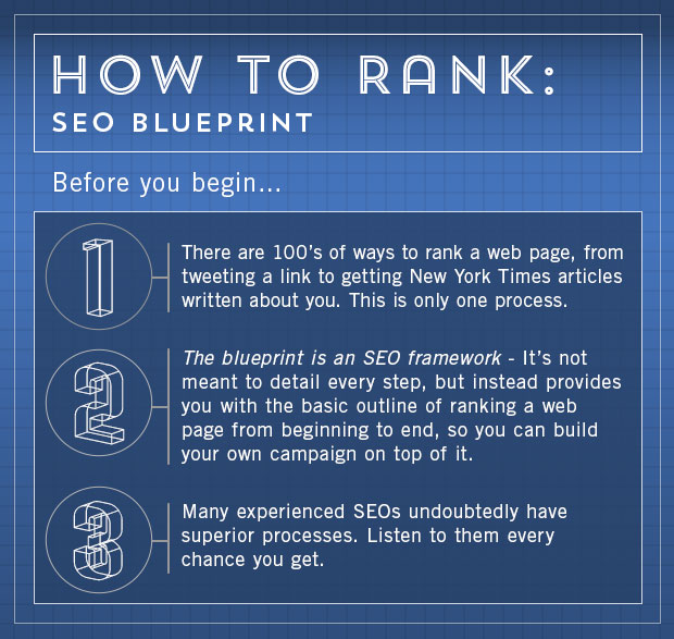 Blueprint-SEO