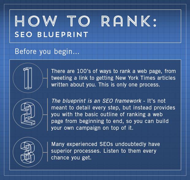 Blueprint-SEO