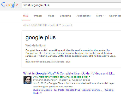 google plus SERP