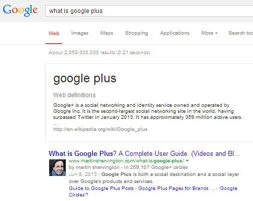 google plus SERP