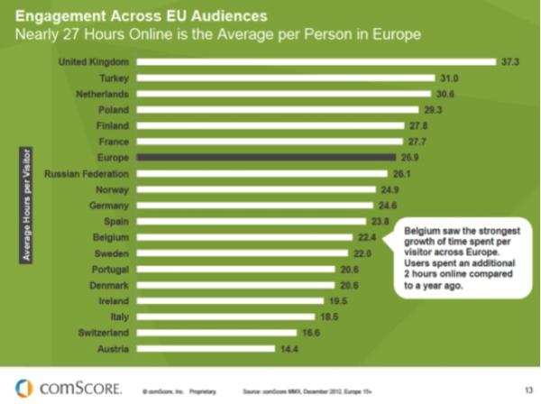 Engagement-across-EU-audiences-600x448