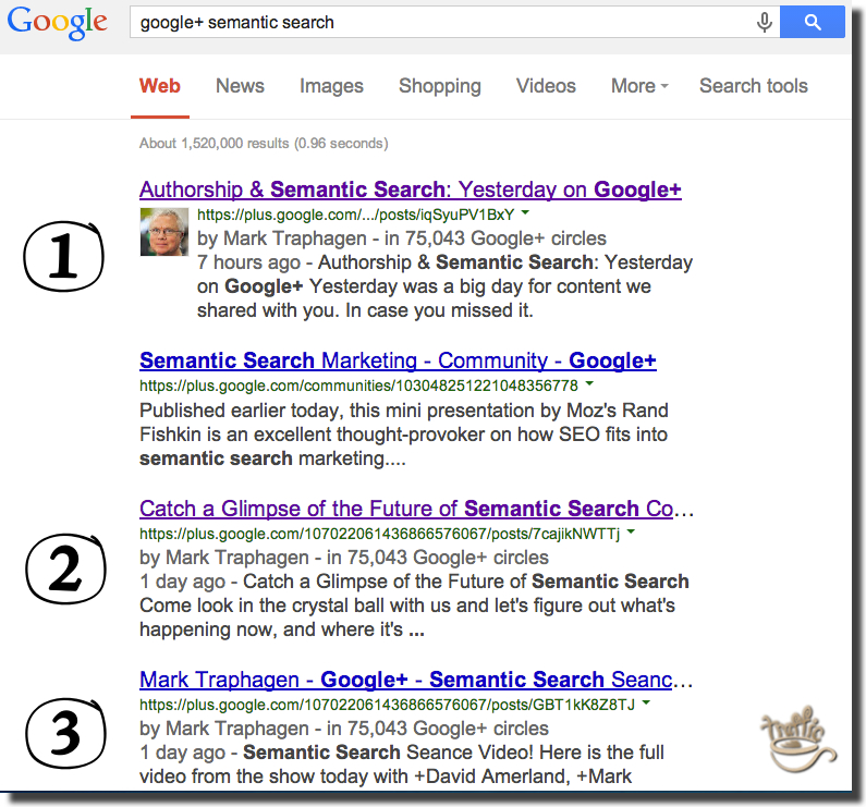3 google+-example-of-expertise