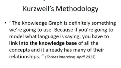 Kurzweil citation