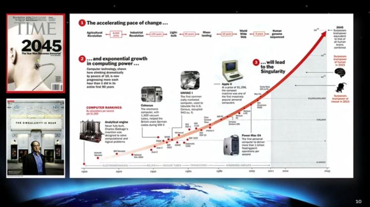 kurzweil io google 2014 slide singularity