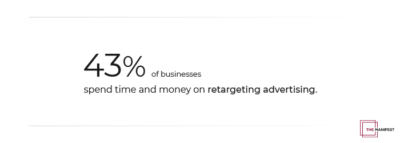spend and money on retargeting adveritising