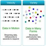 Volume, velocity, variety, veracity