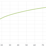 Анализ на връзки (Link Analysis)